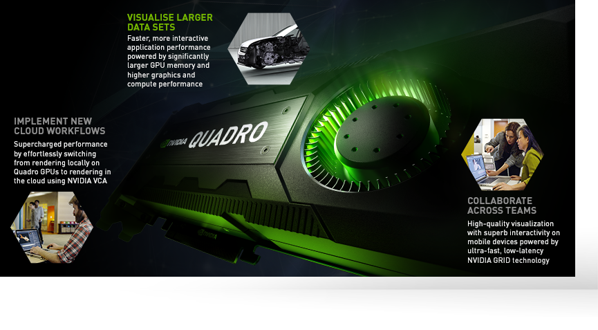 Quadro Graphics Cards Solutions