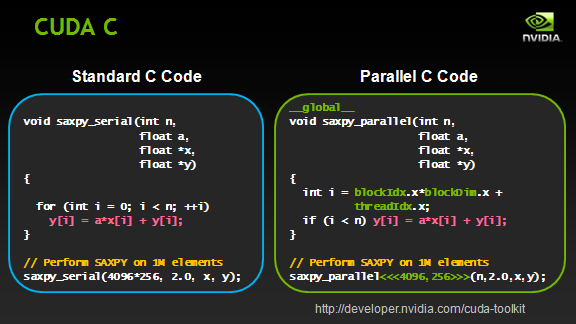 Side by side comparison of standard C and Parallel C code