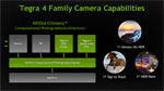 Tegra 4 family camera capabilities